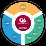 2016-CERT-Pathway-Graphic